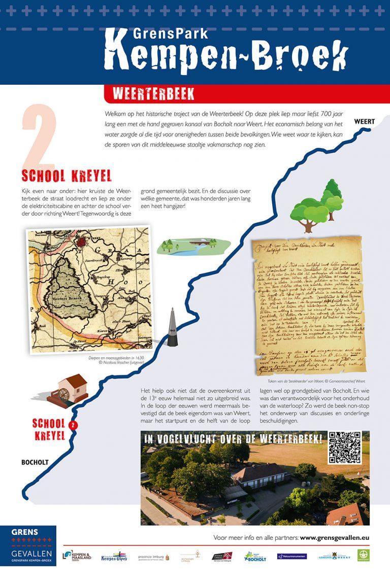 Infobord bij de Weerterbeek met info over de school in Kreyel