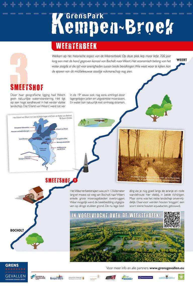 Infobord bij de Weerterbeek met info over het Smeetshof