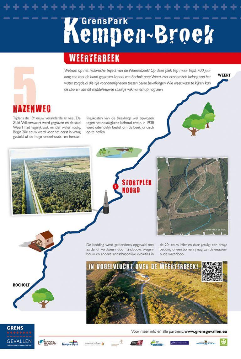 Infobord bij de Weerterbeek met info over de Hazenweg en het stort
