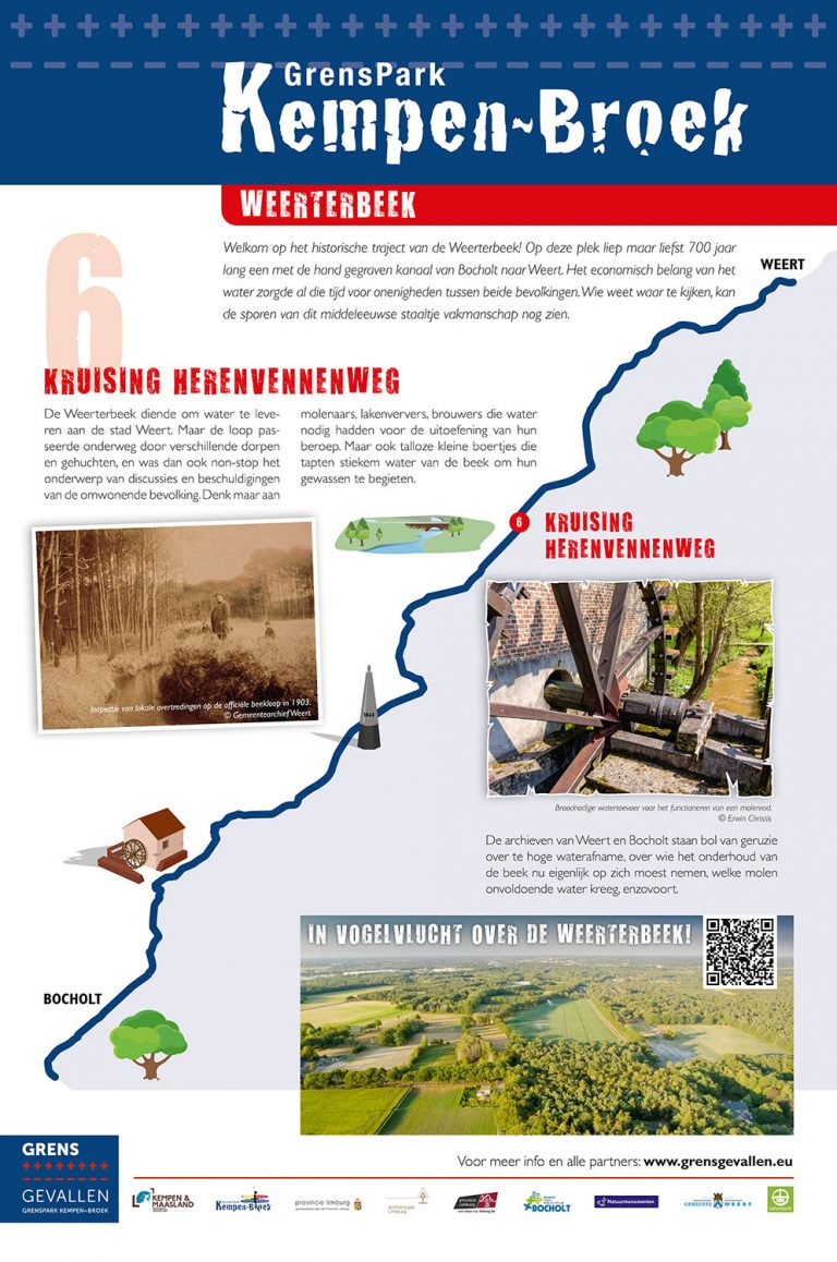Infobord bij de Weerterbeek met info over de kruising met de Herenvennenweg