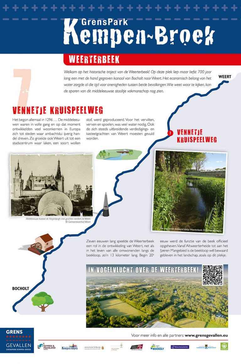 Weerterbeek_bord_7